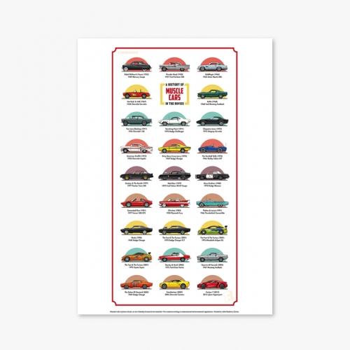 [빈티지아트포스터] Car illustration - 060